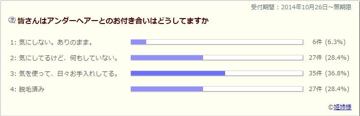 f:id:horitsukiko:20141103105555j:plain