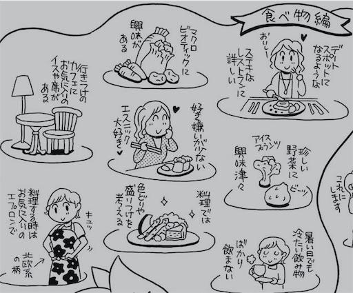 f:id:horitsukiko:20180326165241j:plain
