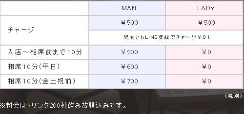 オリエンタルラウンジ神戸の料金