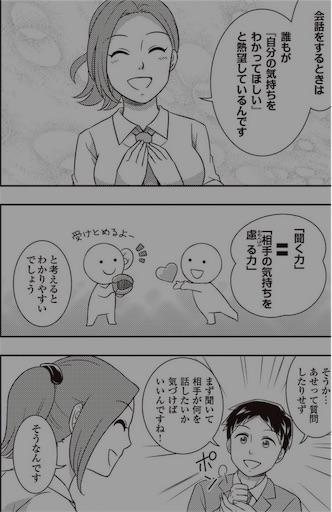 会話術のマンガ