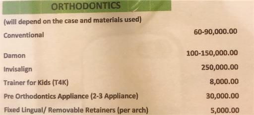 アヤラの歯医者の料金表